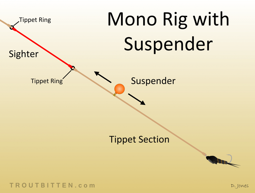 Troutbitten Mono Rig and Suspender, Indicator